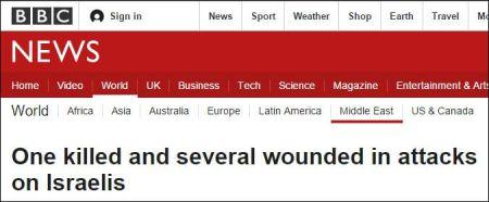 bbc080316