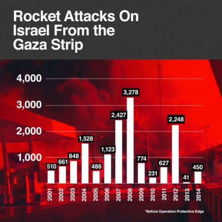 IDF-gaza-attack-image
